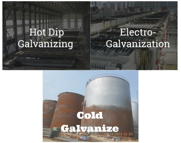 Electrogalvanizing VS Hot Dip Galvanizing VS Cold Galvanizing